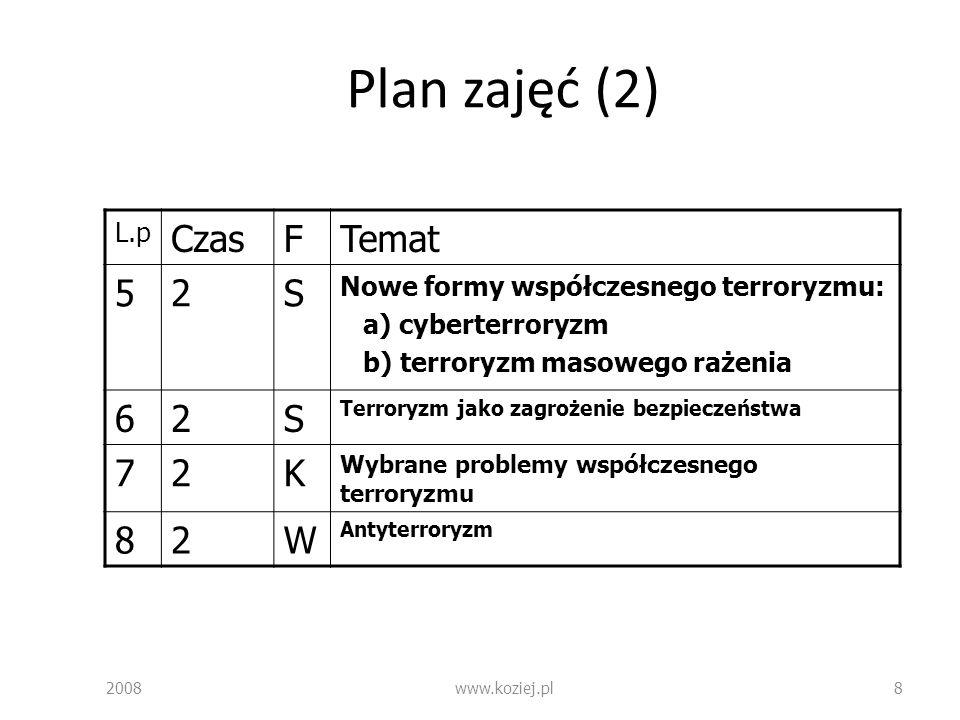 Plan zajęć (2) Czas F Temat 5 2 S 6 7 K 8 W L.p
