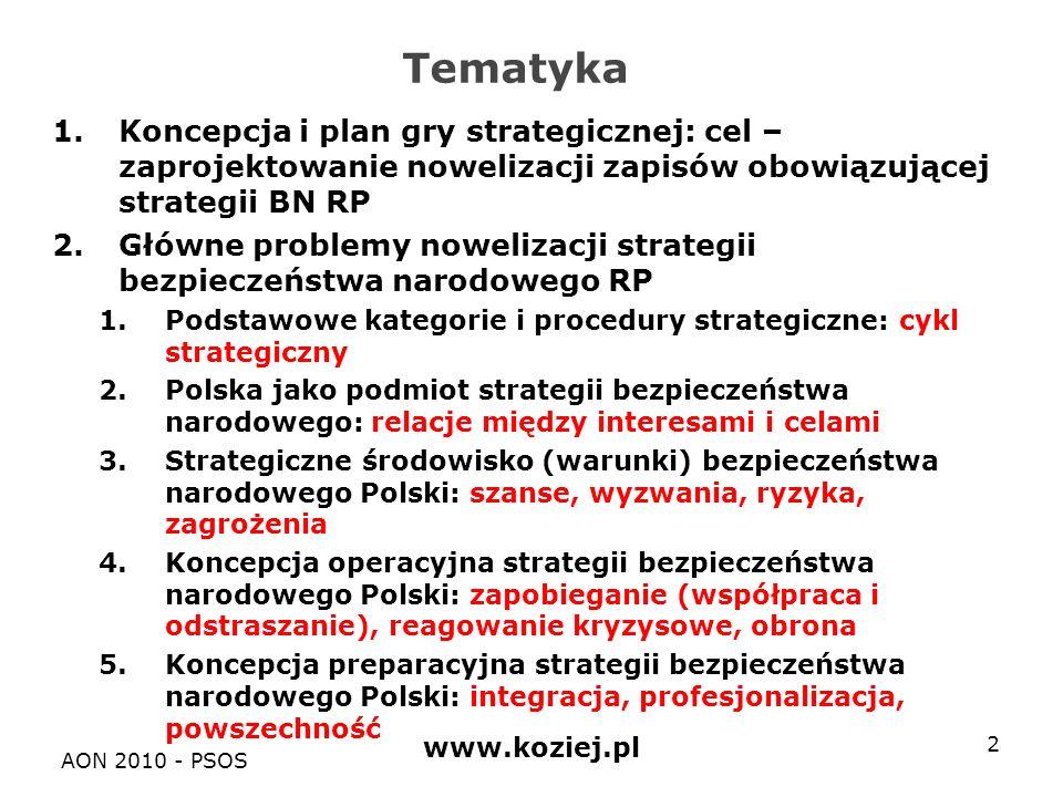 Tematyka Koncepcja i plan gry strategicznej: cel – zaprojektowanie nowelizacji zapisów obowiązującej strategii BN RP.