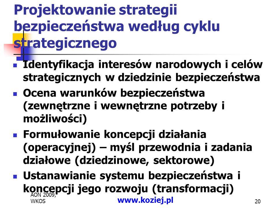 Projektowanie strategii bezpieczeństwa według cyklu strategicznego