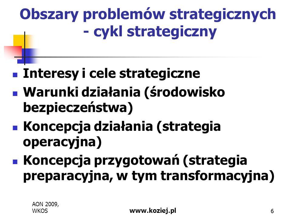 Obszary problemów strategicznych - cykl strategiczny