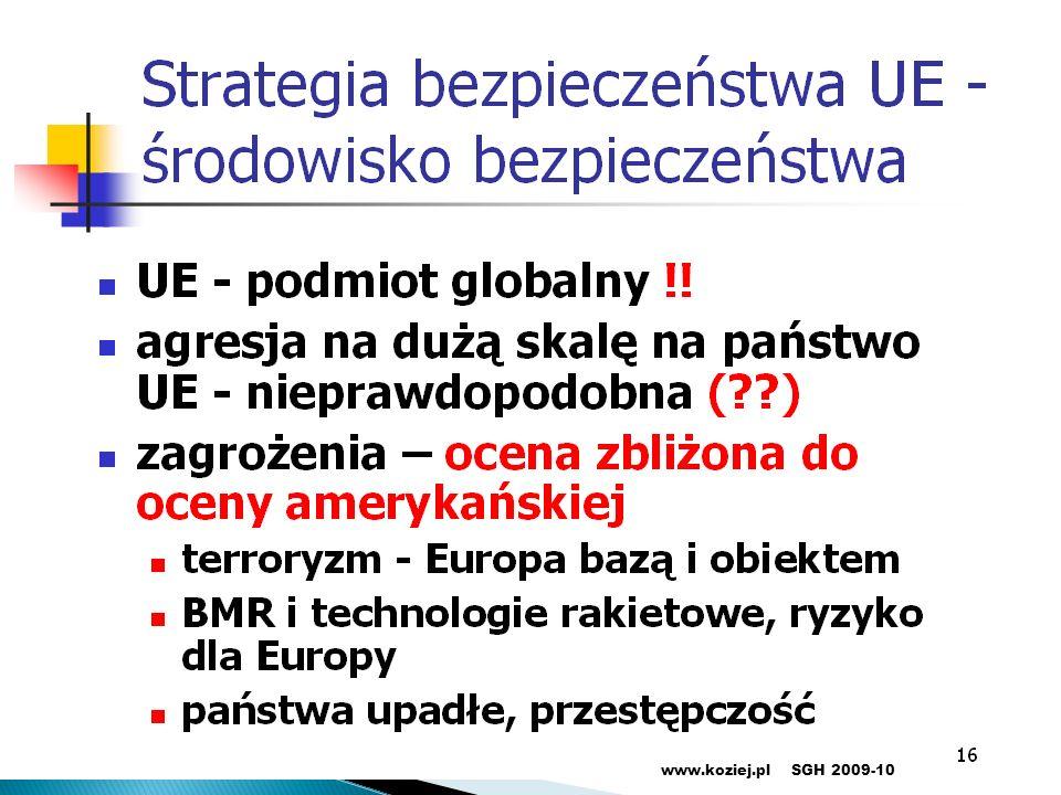 www.koziej.pl SGH 2009-10