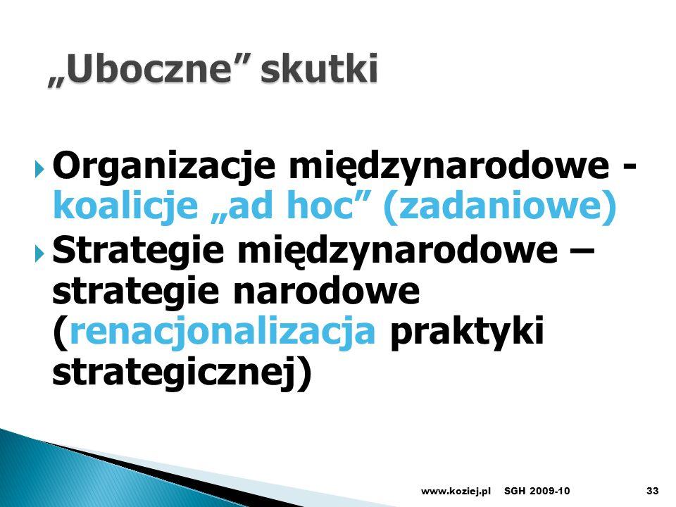 """""""Uboczne skutki Organizacje międzynarodowe - koalicje """"ad hoc (zadaniowe)"""