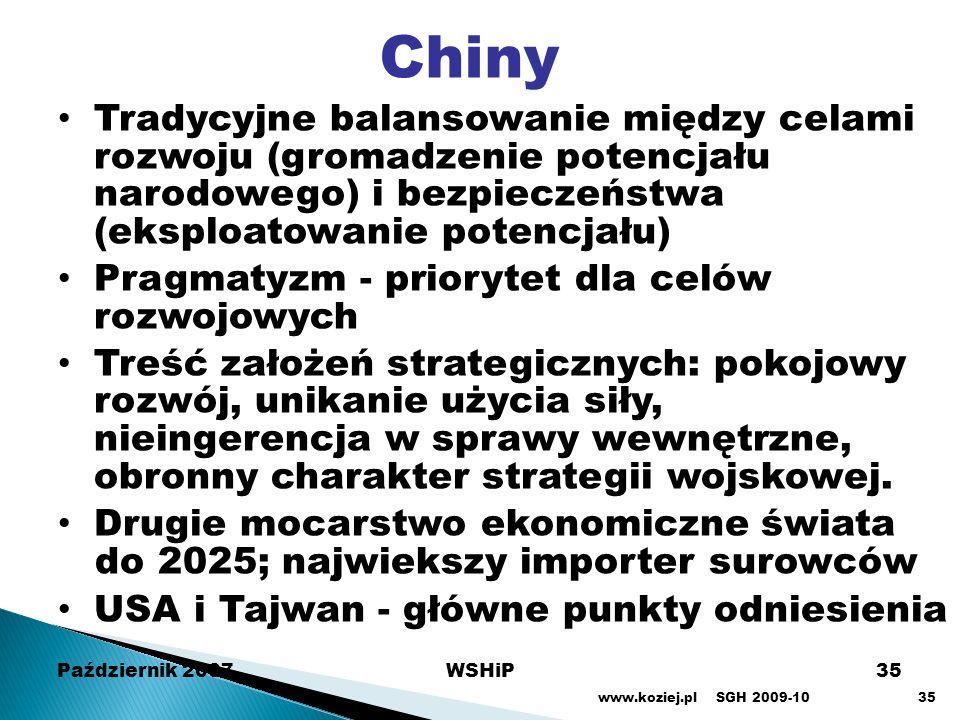 Chiny Tradycyjne balansowanie między celami rozwoju (gromadzenie potencjału narodowego) i bezpieczeństwa (eksploatowanie potencjału)