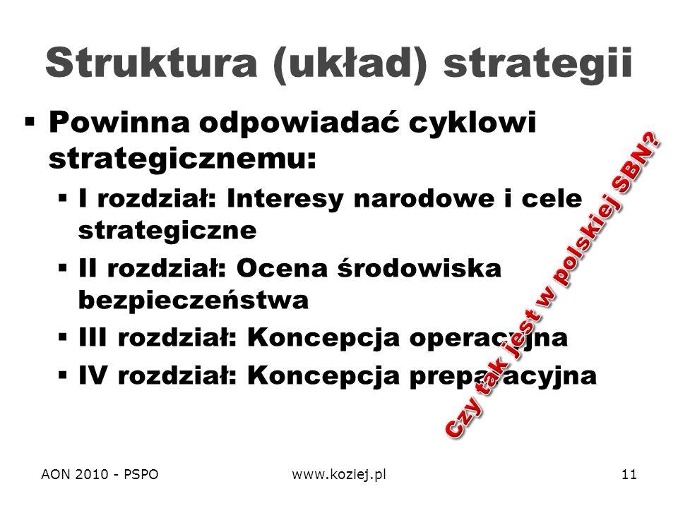 Struktura (układ) strategii