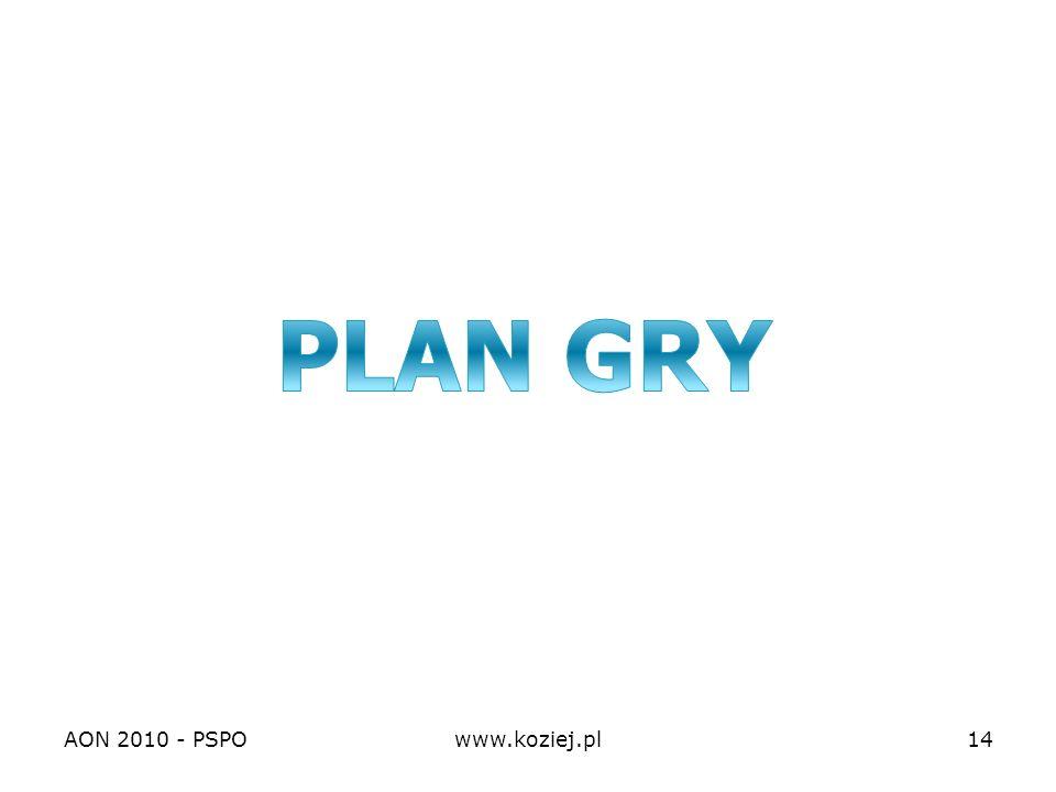 PLAN GRY AON 2010 - PSPO www.koziej.pl