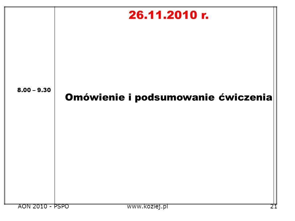 26.11.2010 r. Omówienie i podsumowanie ćwiczenia 8.00 – 9.30