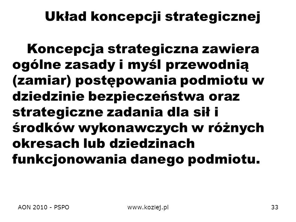 Układ koncepcji strategicznej
