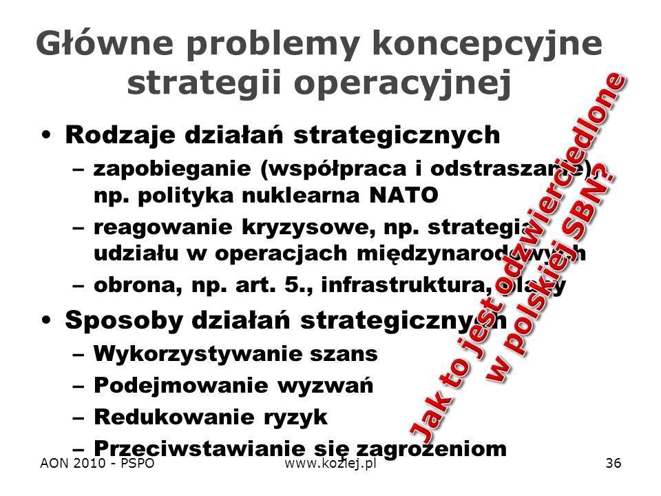 Główne problemy koncepcyjne strategii operacyjnej