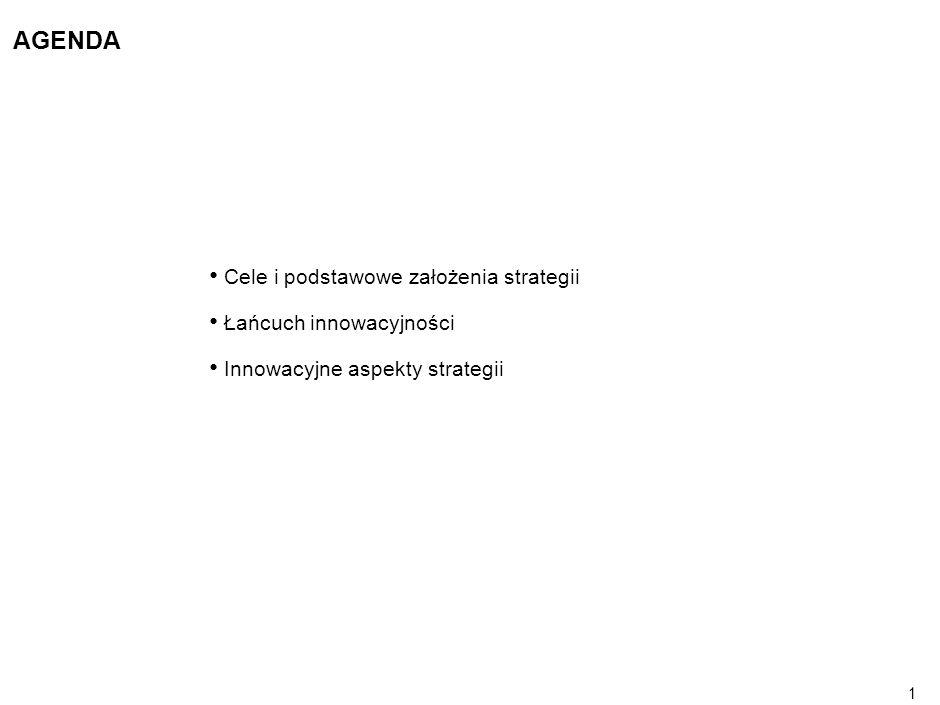 AGENDA Cele i podstawowe założenia strategii Łańcuch innowacyjności