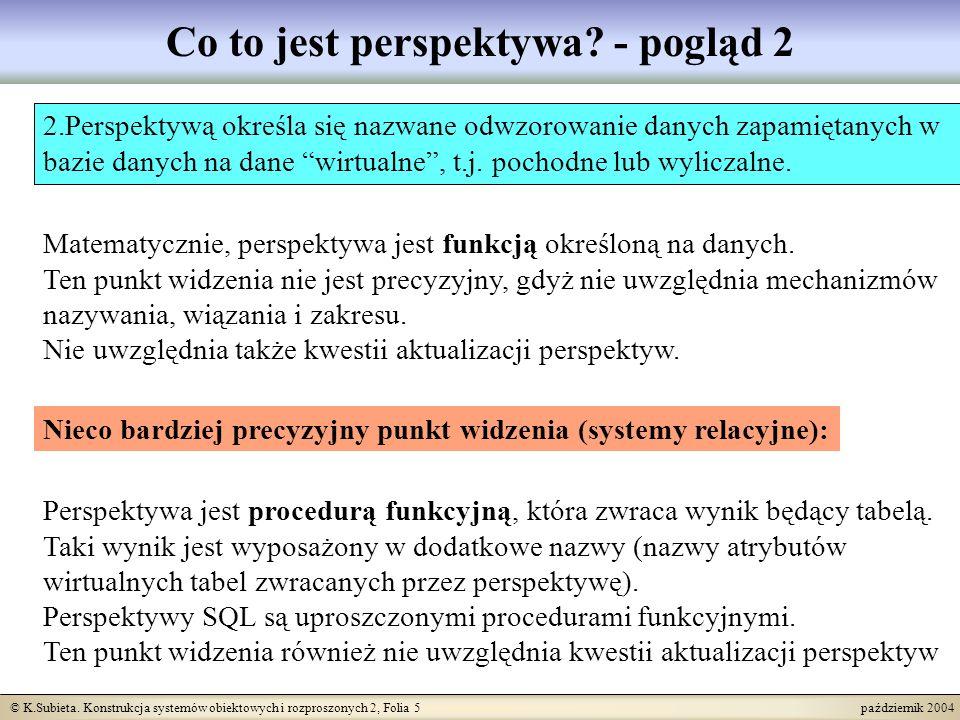 Co to jest perspektywa - pogląd 2
