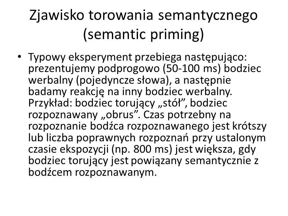 Zjawisko torowania semantycznego (semantic priming)
