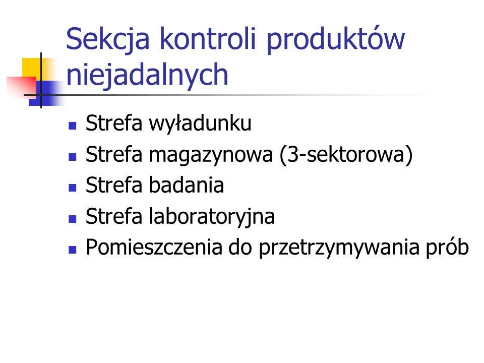 Sekcja kontroli produktów niejadalnych