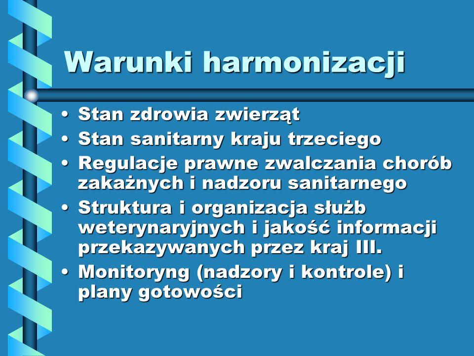 Warunki harmonizacji Stan zdrowia zwierząt