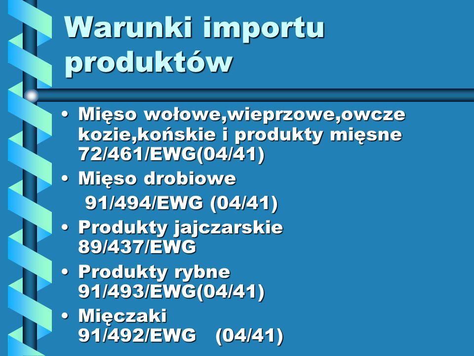 Warunki importu produktów