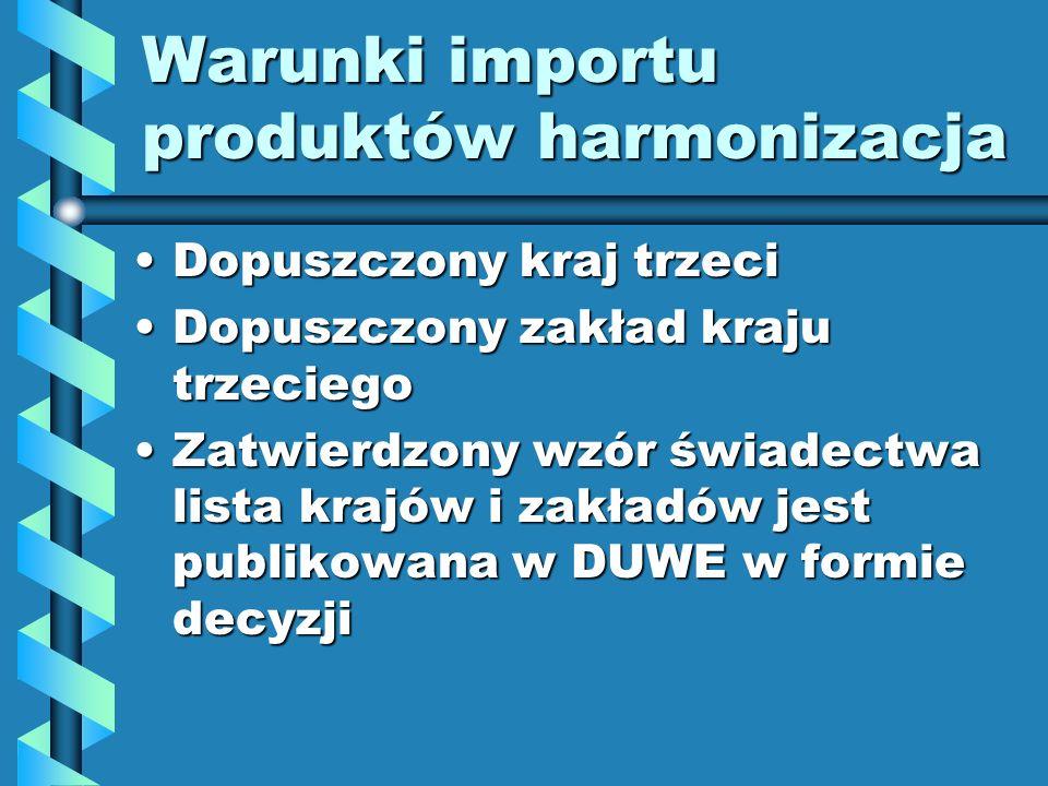 Warunki importu produktów harmonizacja