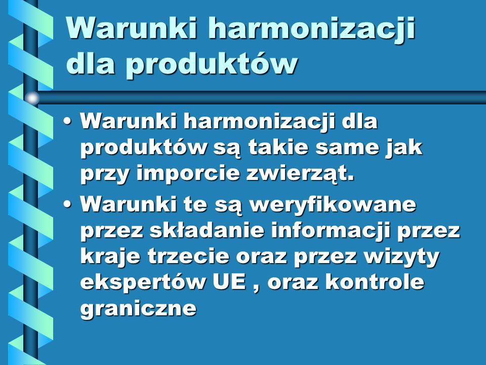 Warunki harmonizacji dla produktów