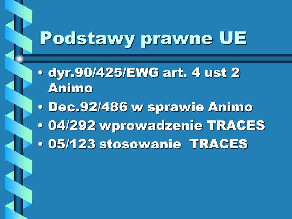 Podstawy prawne UE dyr.90/425/EWG art. 4 ust 2 Animo