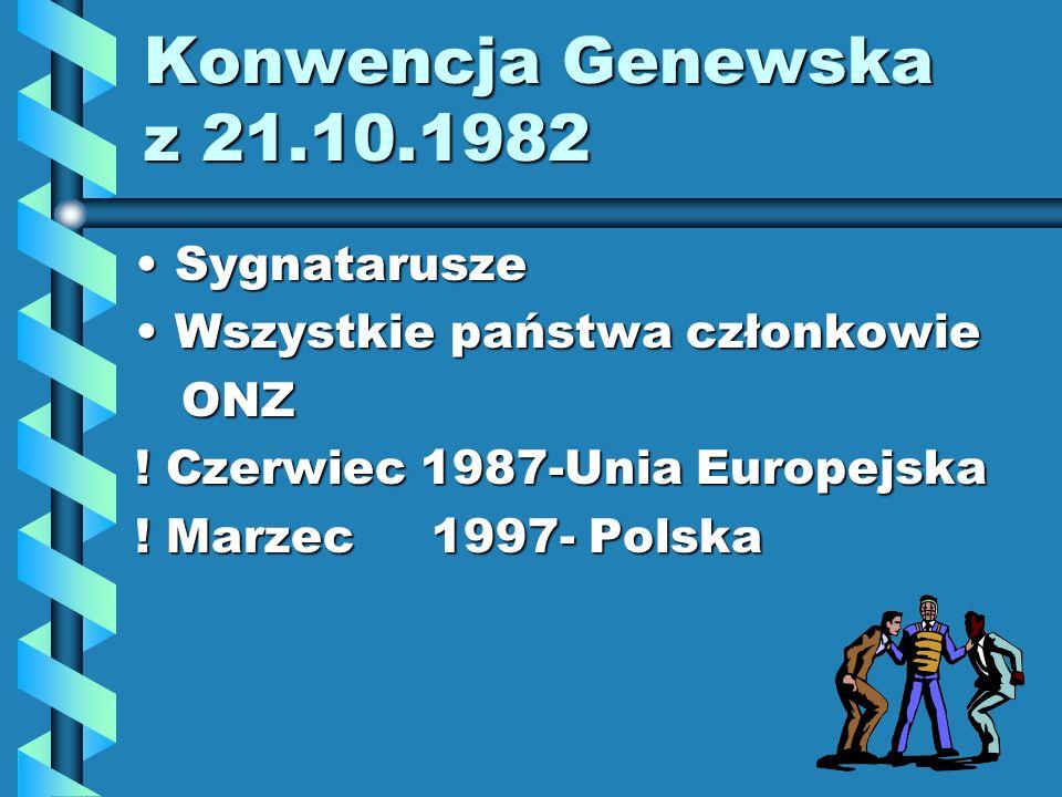 Konwencja Genewska z 21.10.1982 Sygnatarusze