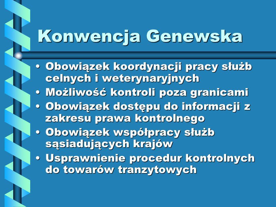 Konwencja Genewska Obowiązek koordynacji pracy służb celnych i weterynaryjnych. Możliwość kontroli poza granicami.