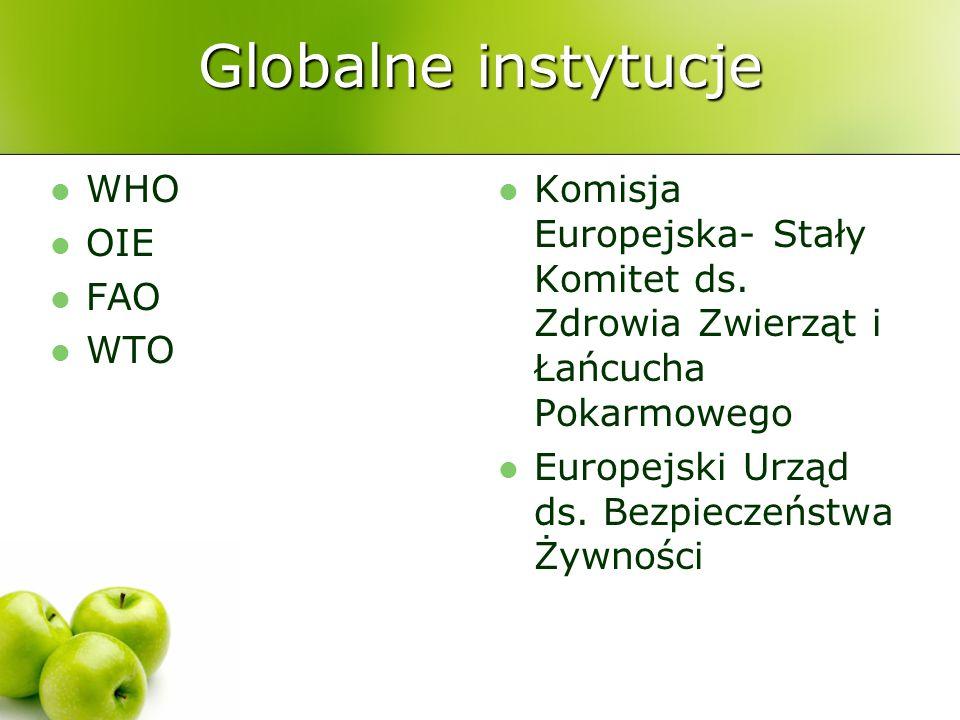 Globalne instytucje WHO OIE FAO WTO
