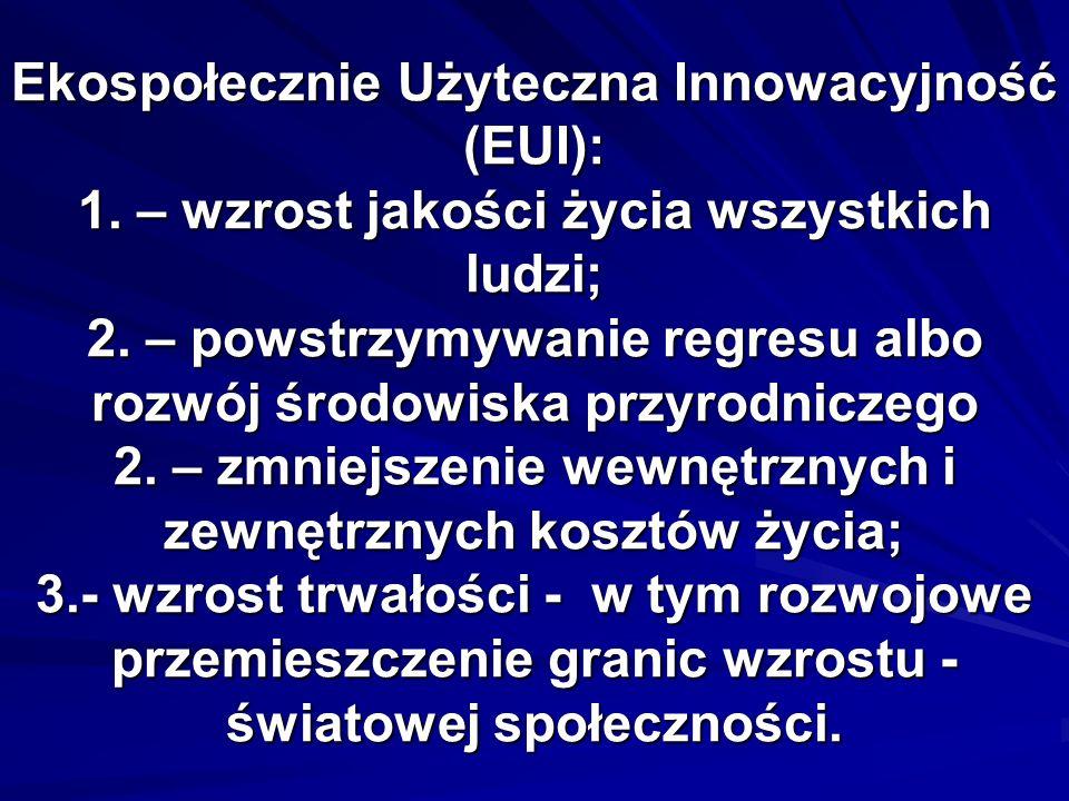Ekospołecznie Użyteczna Innowacyjność (EUI): 1