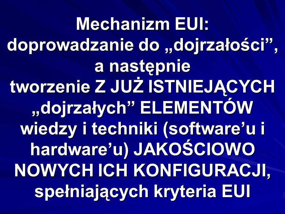 """Mechanizm EUI: doprowadzanie do """"dojrzałości , a następnie tworzenie Z JUŻ ISTNIEJĄCYCH """"dojrzałych ELEMENTÓW wiedzy i techniki (software'u i hardware'u) JAKOŚCIOWO NOWYCH ICH KONFIGURACJI, spełniających kryteria EUI"""