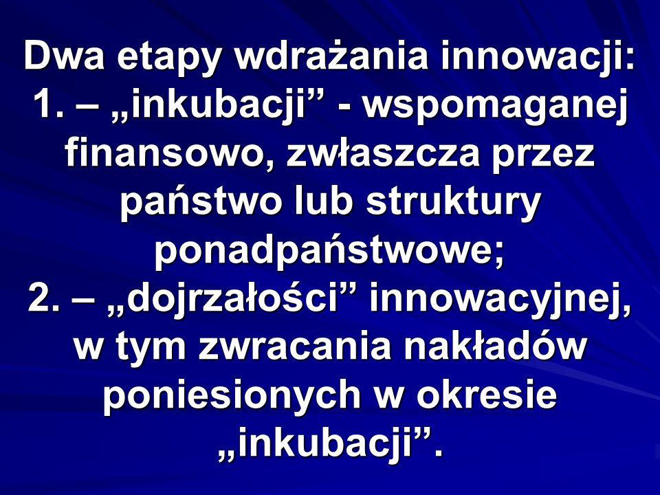 Dwa etapy wdrażania innowacji: 1