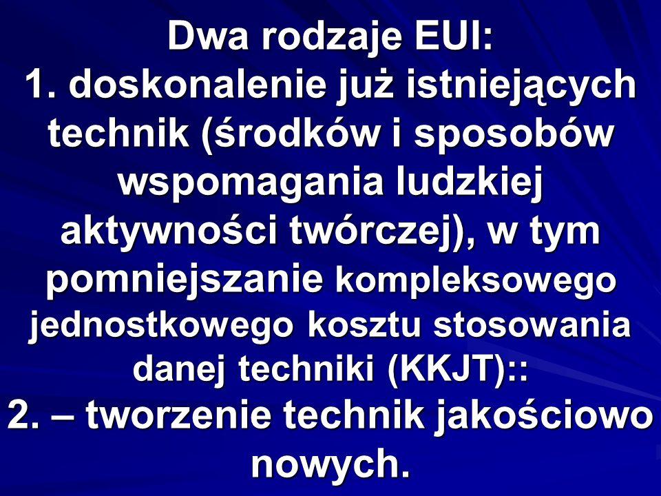 Dwa rodzaje EUI: 1.