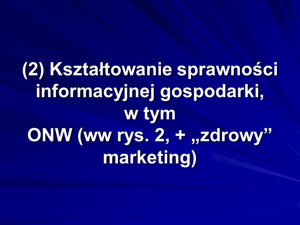"""(2) Kształtowanie sprawności informacyjnej gospodarki, w tym ONW (ww rys. 2, + """"zdrowy marketing)"""