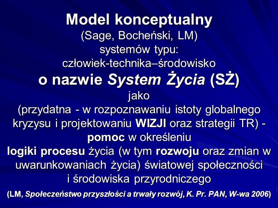 Model konceptualny (Sage, Bocheński, LM) systemów typu: człowiek-technika–środowisko o nazwie System Życia (SŻ) jako (przydatna - w rozpoznawaniu istoty globalnego kryzysu i projektowaniu WIZJI oraz strategii TR) - pomoc w określeniu logiki procesu życia (w tym rozwoju oraz zmian w uwarunkowaniach życia) światowej społeczności i środowiska przyrodniczego (LM, Społeczeństwo przyszłości a trwały rozwój, K.
