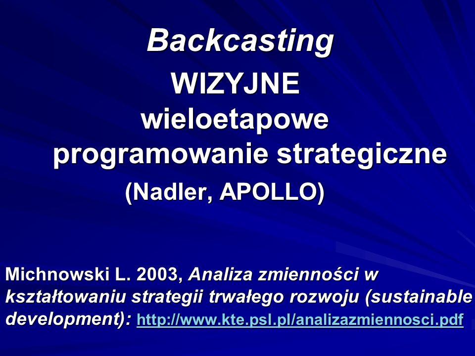 Backcasting. WIZYJNE. wieloetapowe. programowanie strategiczne
