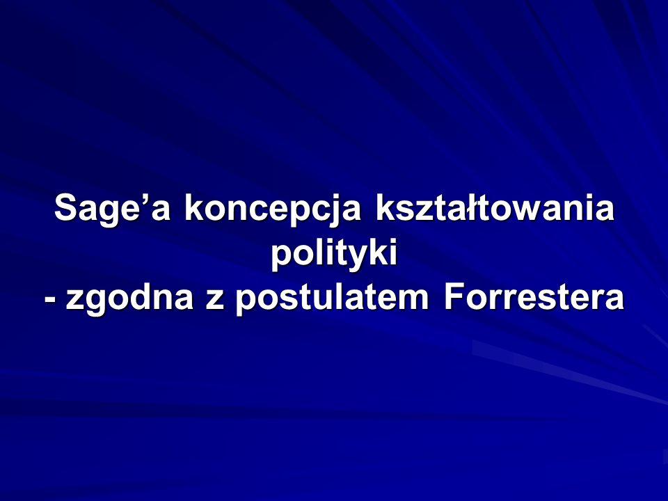 Sage'a koncepcja kształtowania polityki - zgodna z postulatem Forrestera