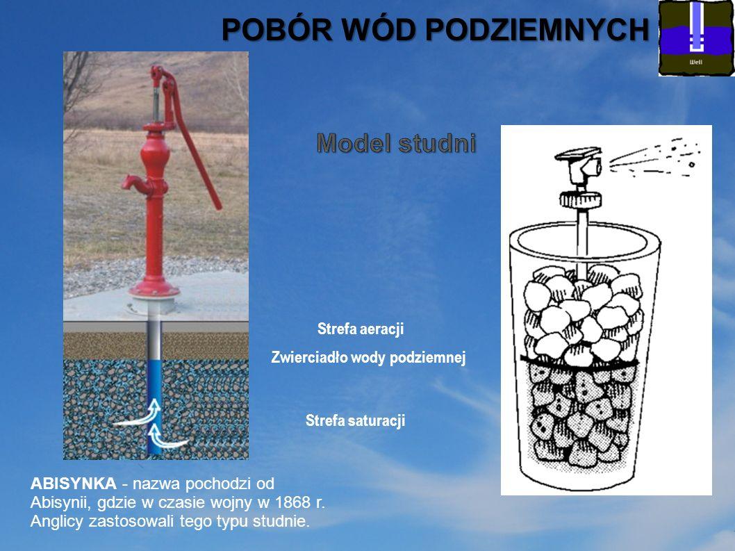 Pobór wód podziemnych Model studni Strefa aeracji