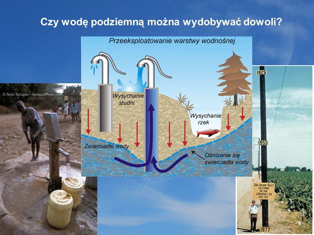 Czy wodę podziemną można wydobywać dowoli