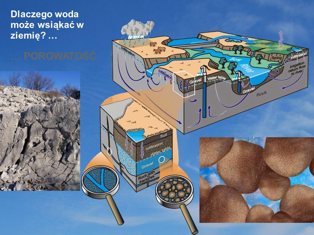 … POROWATOŚĆ Dlaczego woda może wsiąkać w ziemię …
