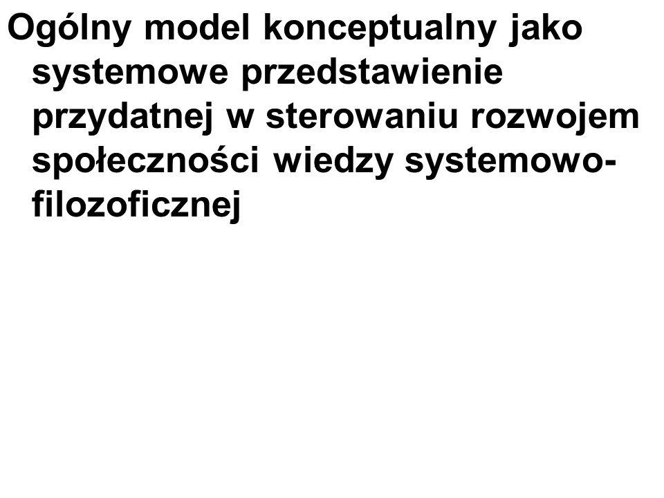 Ogólny model konceptualny jako systemowe przedstawienie przydatnej w sterowaniu rozwojem społeczności wiedzy systemowo-filozoficznej