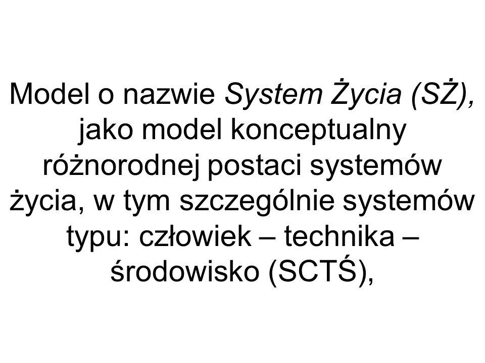 Model o nazwie System Życia (SŻ), jako model konceptualny różnorodnej postaci systemów życia, w tym szczególnie systemów typu: człowiek – technika – środowisko (SCTŚ),
