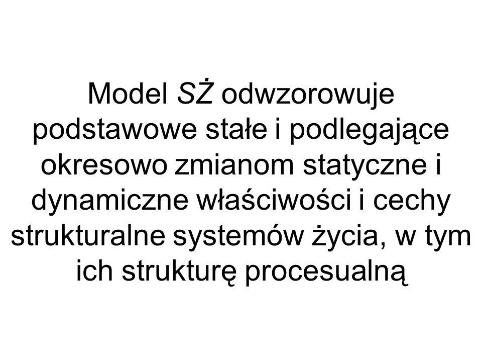 Model SŻ odwzorowuje podstawowe stałe i podlegające okresowo zmianom statyczne i dynamiczne właściwości i cechy strukturalne systemów życia, w tym ich strukturę procesualną