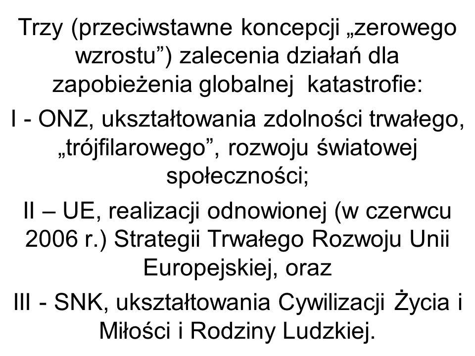 """Trzy (przeciwstawne koncepcji """"zerowego wzrostu ) zalecenia działań dla zapobieżenia globalnej katastrofie: I - ONZ, ukształtowania zdolności trwałego, """"trójfilarowego , rozwoju światowej społeczności; II – UE, realizacji odnowionej (w czerwcu 2006 r.) Strategii Trwałego Rozwoju Unii Europejskiej, oraz III - SNK, ukształtowania Cywilizacji Życia i Miłości i Rodziny Ludzkiej."""