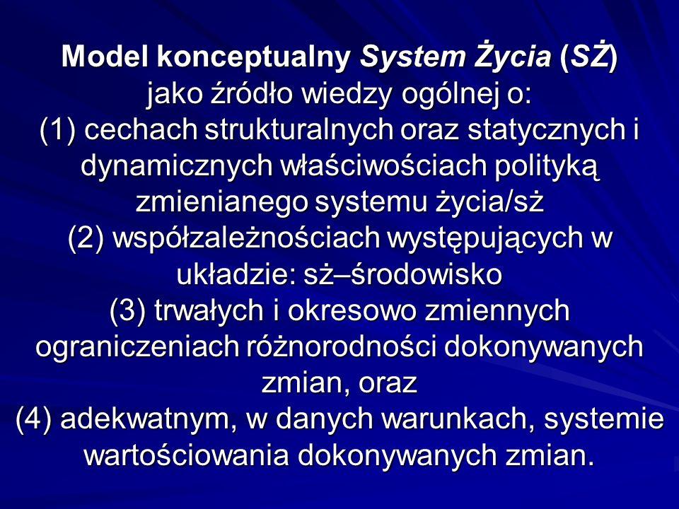Model konceptualny System Życia (SŻ) jako źródło wiedzy ogólnej o: (1) cechach strukturalnych oraz statycznych i dynamicznych właściwościach polityką zmienianego systemu życia/sż (2) współzależnościach występujących w układzie: sż–środowisko (3) trwałych i okresowo zmiennych ograniczeniach różnorodności dokonywanych zmian, oraz (4) adekwatnym, w danych warunkach, systemie wartościowania dokonywanych zmian.