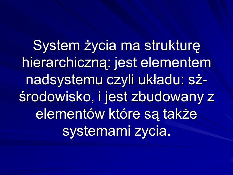 System życia ma strukturę hierarchiczną: jest elementem nadsystemu czyli układu: sż-środowisko, i jest zbudowany z elementów które są także systemami zycia.