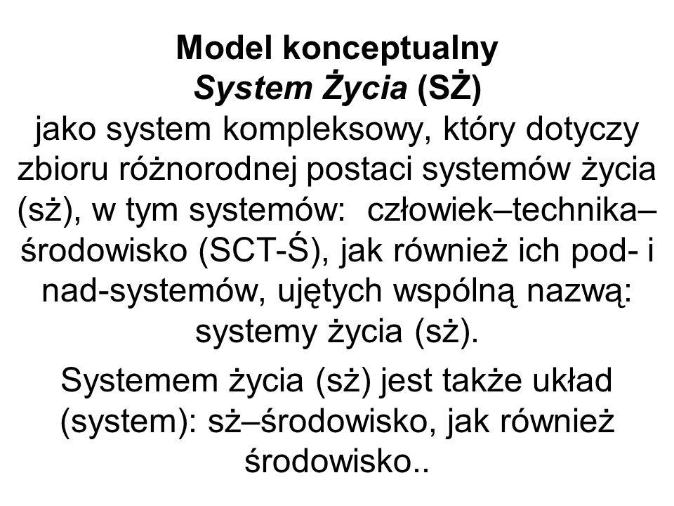 Model konceptualny System Życia (SŻ) jako system kompleksowy, który dotyczy zbioru różnorodnej postaci systemów życia (sż), w tym systemów: człowiek–technika–środowisko (SCT-Ś), jak również ich pod- i nad-systemów, ujętych wspólną nazwą: systemy życia (sż).