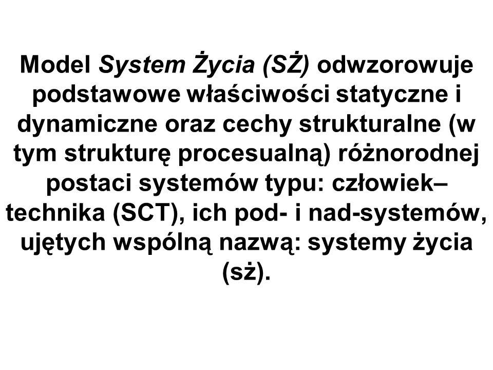 Model System Życia (SŻ) odwzorowuje podstawowe właściwości statyczne i dynamiczne oraz cechy strukturalne (w tym strukturę procesualną) różnorodnej postaci systemów typu: człowiek–technika (SCT), ich pod- i nad-systemów, ujętych wspólną nazwą: systemy życia (sż).