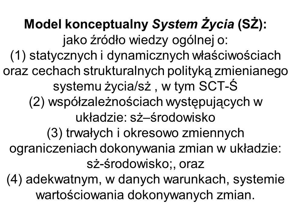 Model konceptualny System Życia (SŻ): jako źródło wiedzy ogólnej o: (1) statycznych i dynamicznych właściwościach oraz cechach strukturalnych polityką zmienianego systemu życia/sż , w tym SCT-Ś (2) współzależnościach występujących w układzie: sż–środowisko (3) trwałych i okresowo zmiennych ograniczeniach dokonywania zmian w układzie: sż-środowisko;, oraz (4) adekwatnym, w danych warunkach, systemie wartościowania dokonywanych zmian.