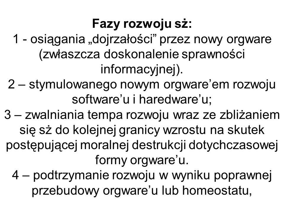 """Fazy rozwoju sż: 1 - osiągania """"dojrzałości przez nowy orgware (zwłaszcza doskonalenie sprawności informacyjnej)."""