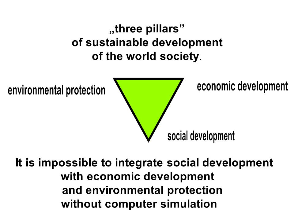 of sustainable development of the world society.