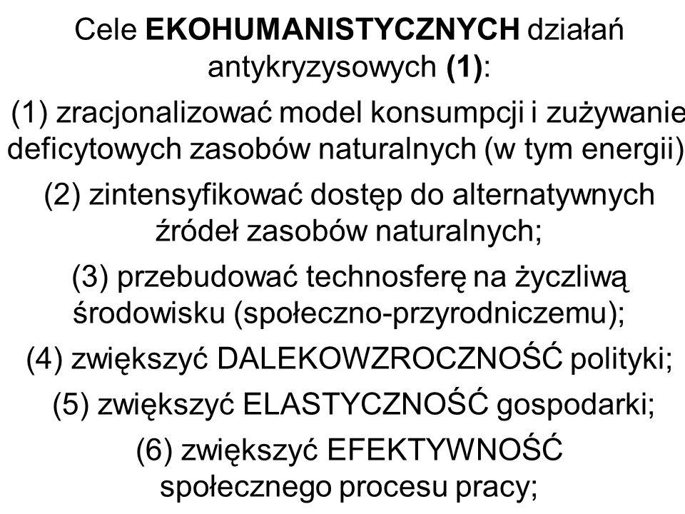 Cele EKOHUMANISTYCZNYCH działań antykryzysowych (1): (1) zracjonalizować model konsumpcji i zużywanie deficytowych zasobów naturalnych (w tym energii); (2) zintensyfikować dostęp do alternatywnych źródeł zasobów naturalnych; (3) przebudować technosferę na życzliwą środowisku (społeczno-przyrodniczemu); (4) zwiększyć DALEKOWZROCZNOŚĆ polityki; (5) zwiększyć ELASTYCZNOŚĆ gospodarki; (6) zwiększyć EFEKTYWNOŚĆ społecznego procesu pracy;