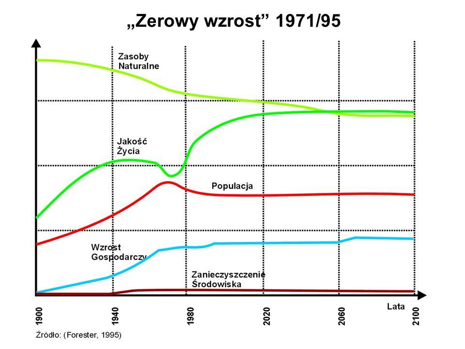 """""""Zerowy wzrost 1971/95"""