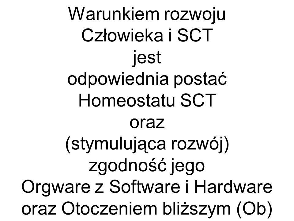 Warunkiem rozwoju Człowieka i SCT jest odpowiednia postać Homeostatu SCT oraz (stymulująca rozwój) zgodność jego Orgware z Software i Hardware oraz Otoczeniem bliższym (Ob)