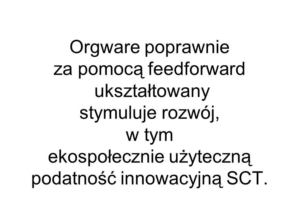 Orgware poprawnie za pomocą feedforward ukształtowany stymuluje rozwój, w tym ekospołecznie użyteczną podatność innowacyjną SCT.